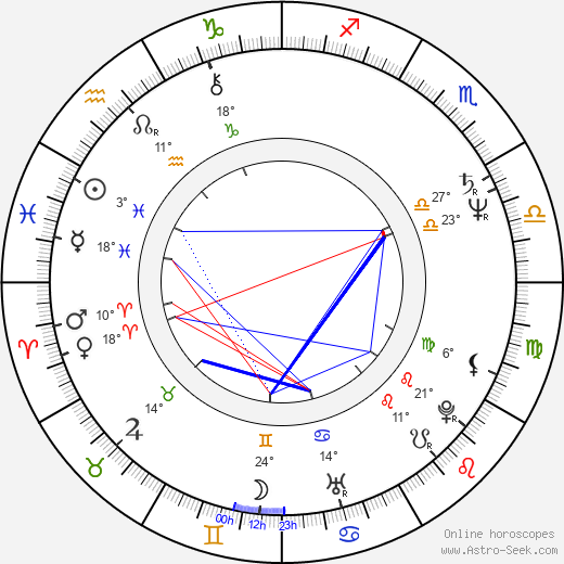 Blacky Ko Sau-Leung birth chart, biography, wikipedia 2018, 2019