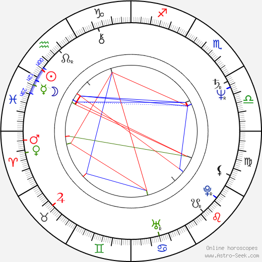 Brian O'Connor birth chart, Brian O'Connor astro natal horoscope, astrology