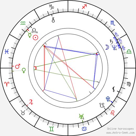 Freddie Aguilar astro natal birth chart, Freddie Aguilar horoscope, astrology