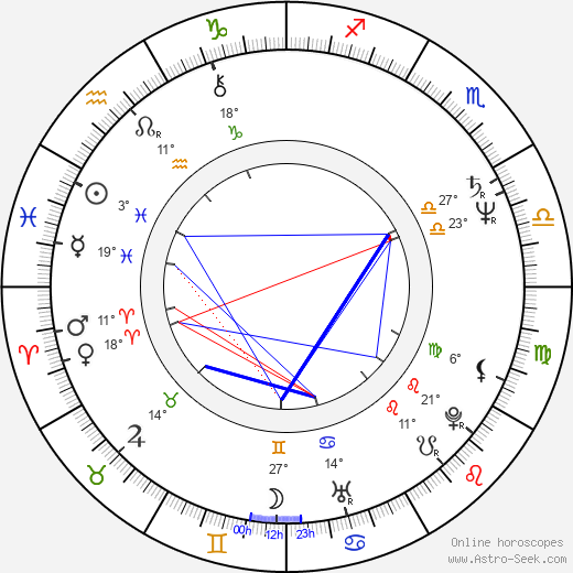 Gary Chang birth chart, biography, wikipedia 2018, 2019
