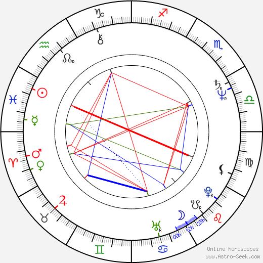 Geordie Johnson birth chart, Geordie Johnson astro natal horoscope, astrology
