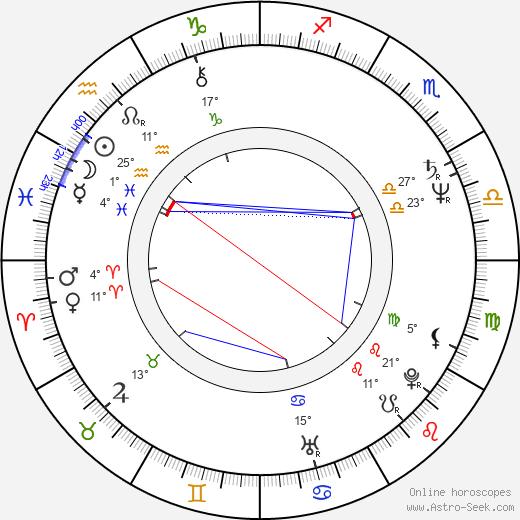 Grazyna Korin birth chart, biography, wikipedia 2020, 2021