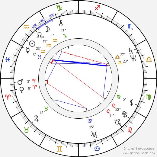 Jan Kidawa-Blonski birth chart, biography, wikipedia 2018, 2019