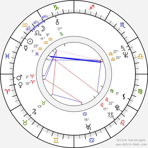 Joanna Kerns tema natale, biography, Biografia da Wikipedia 2020, 2021