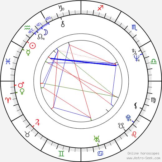 Joanna Kerns tema natale, oroscopo, Joanna Kerns oroscopi gratuiti, astrologia