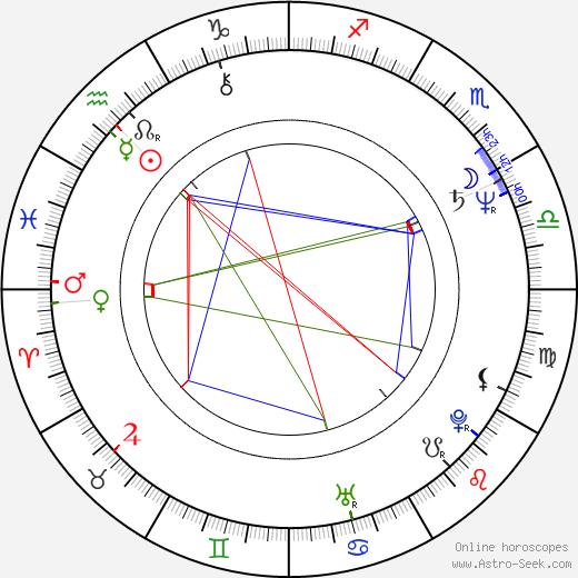 Kate Trotter astro natal birth chart, Kate Trotter horoscope, astrology