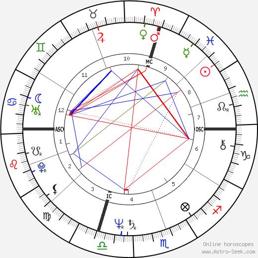 Marie-Jo Simenon день рождения гороскоп, Marie-Jo Simenon Натальная карта онлайн