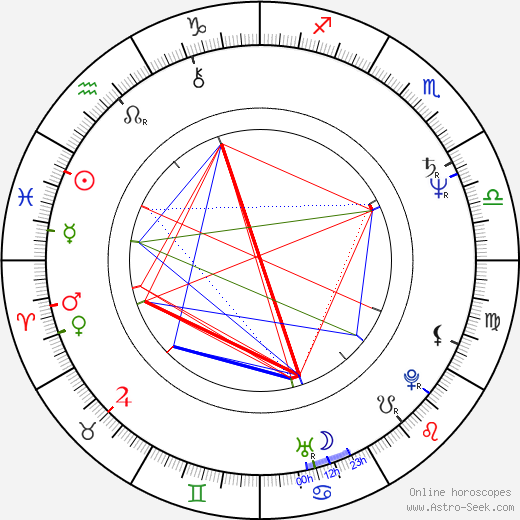Peeter Simm astro natal birth chart, Peeter Simm horoscope, astrology