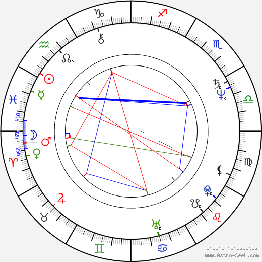 Rodel Naval день рождения гороскоп, Rodel Naval Натальная карта онлайн