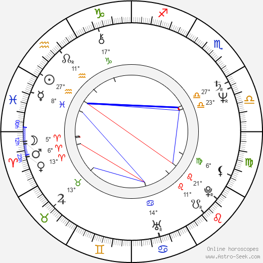 Serge Houde birth chart, biography, wikipedia 2019, 2020