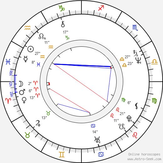 Steve Kmetko birth chart, biography, wikipedia 2020, 2021