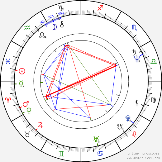 Carole André tema natale, oroscopo, Carole André oroscopi gratuiti, astrologia