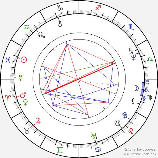 Chuck Zito tema natale, oroscopo, Chuck Zito oroscopi gratuiti, astrologia