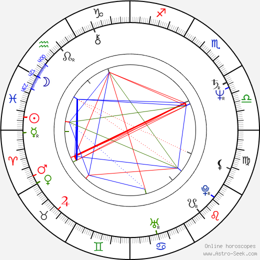 Deborah Raffin tema natale, oroscopo, Deborah Raffin oroscopi gratuiti, astrologia