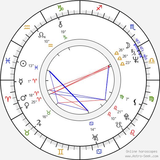 Emilio Estefan birth chart, biography, wikipedia 2020, 2021