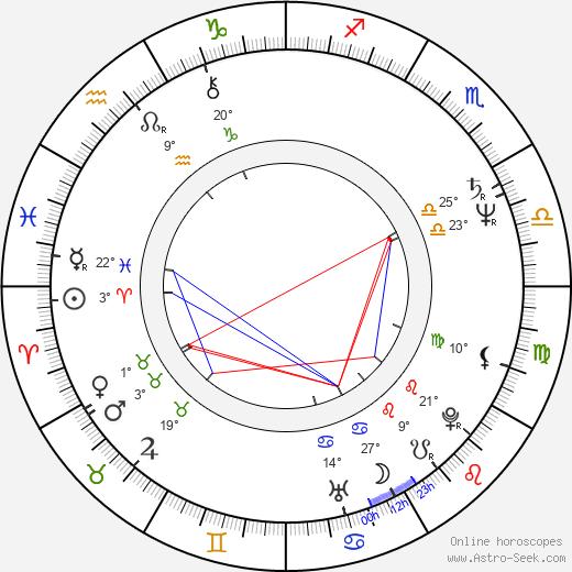 Eva Kryll birth chart, biography, wikipedia 2020, 2021