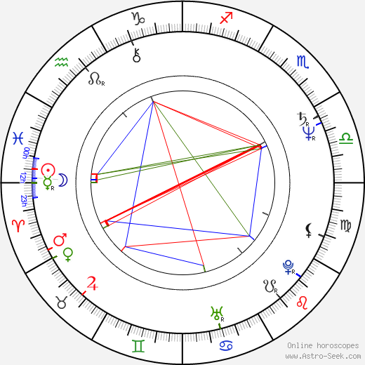 Heather Graham Pozzessere день рождения гороскоп, Heather Graham Pozzessere Натальная карта онлайн