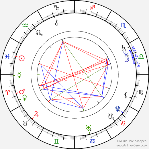 Jeffrey M. Hayes birth chart, Jeffrey M. Hayes astro natal horoscope, astrology