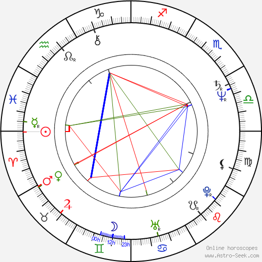 John Buijsman tema natale, oroscopo, John Buijsman oroscopi gratuiti, astrologia
