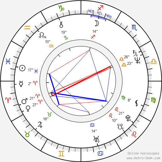 Kathy Shower birth chart, biography, wikipedia 2019, 2020