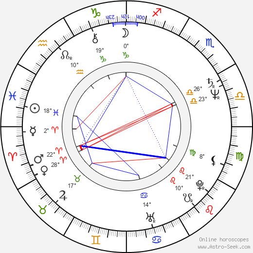 Lauren Koslow birth chart, biography, wikipedia 2020, 2021