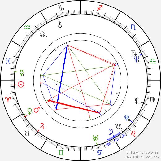 Луи Андерсон Louie Anderson день рождения гороскоп, Louie Anderson Натальная карта онлайн