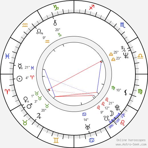 Mary Gross birth chart, biography, wikipedia 2019, 2020