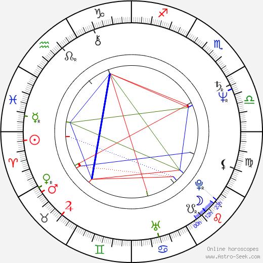 Mary Gross astro natal birth chart, Mary Gross horoscope, astrology