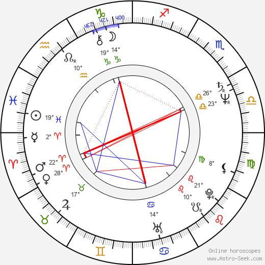 Paul Haggis birth chart, biography, wikipedia 2019, 2020