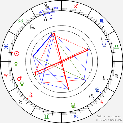 Paul Haggis astro natal birth chart, Paul Haggis horoscope, astrology