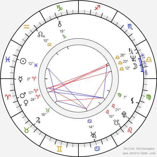 Robyn Hitchcock birth chart, biography, wikipedia 2019, 2020