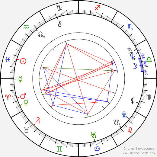 Robyn Hitchcock birth chart, Robyn Hitchcock astro natal horoscope, astrology