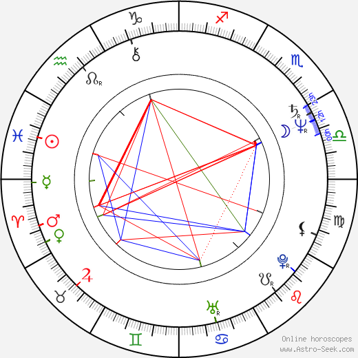 Rose Laurens tema natale, oroscopo, Rose Laurens oroscopi gratuiti, astrologia