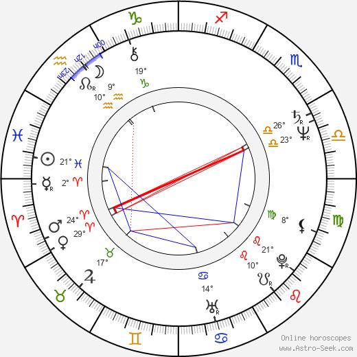 Ryan Paris birth chart, biography, wikipedia 2020, 2021