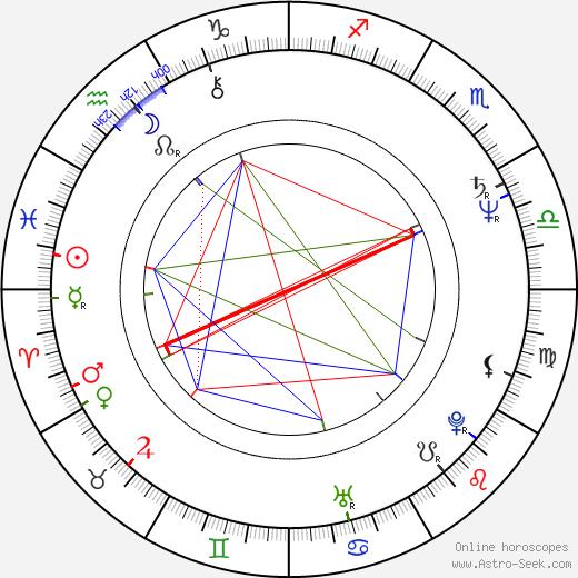 Ryan Paris birth chart, Ryan Paris astro natal horoscope, astrology