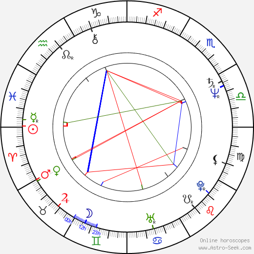 Sait Genay день рождения гороскоп, Sait Genay Натальная карта онлайн