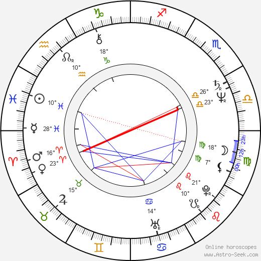 Sinan Çetin birth chart, biography, wikipedia 2020, 2021