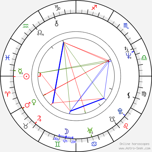 Yusuke Narita astro natal birth chart, Yusuke Narita horoscope, astrology