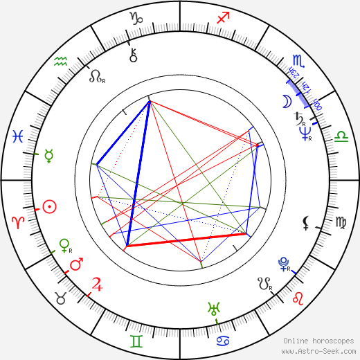 Barry Sonnenfeld astro natal birth chart, Barry Sonnenfeld horoscope, astrology