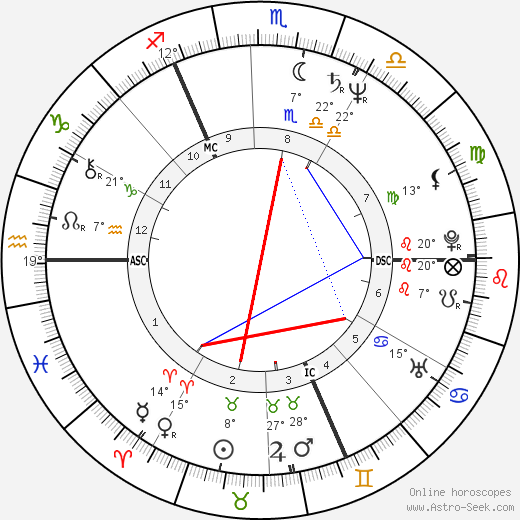 Bill Sheeran birth chart, biography, wikipedia 2018, 2019