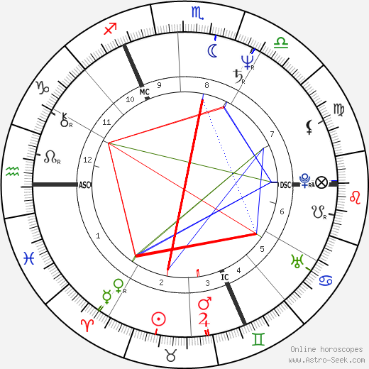 Bill Sheeran astro natal birth chart, Bill Sheeran horoscope, astrology