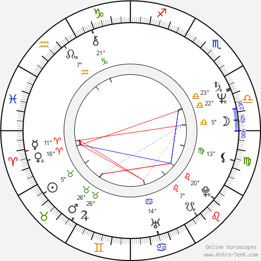 Gerd Silberbauer birth chart, biography, wikipedia 2018, 2019