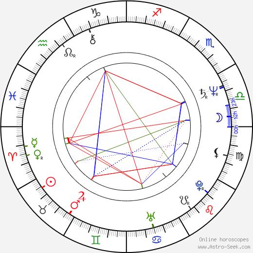 Gerd Silberbauer день рождения гороскоп, Gerd Silberbauer Натальная карта онлайн
