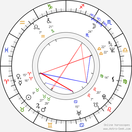 Guy Bono birth chart, biography, wikipedia 2017, 2018
