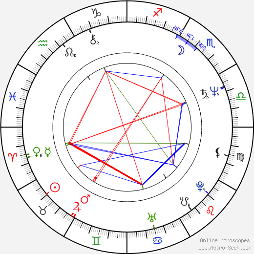 Guy Bono astro natal birth chart, Guy Bono horoscope, astrology