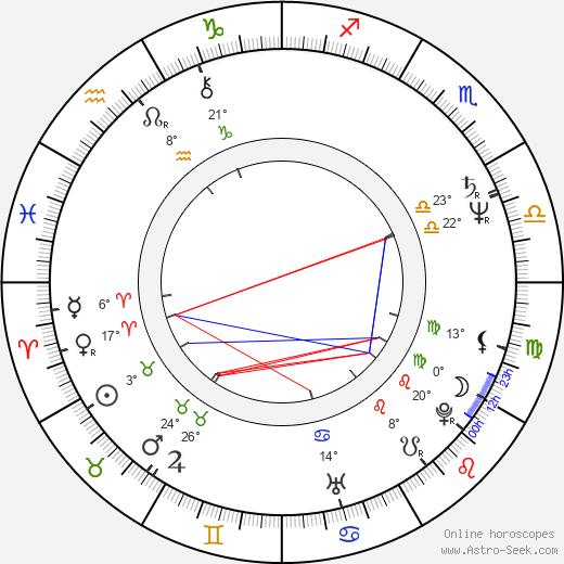 Jay Gruska birth chart, biography, wikipedia 2019, 2020