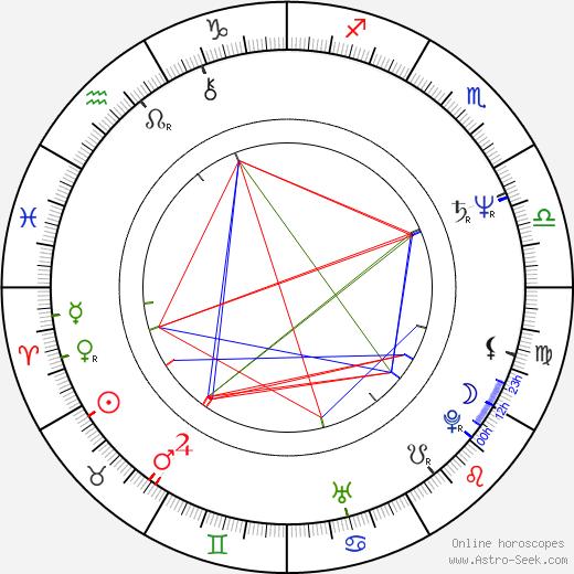 Jay Gruska astro natal birth chart, Jay Gruska horoscope, astrology