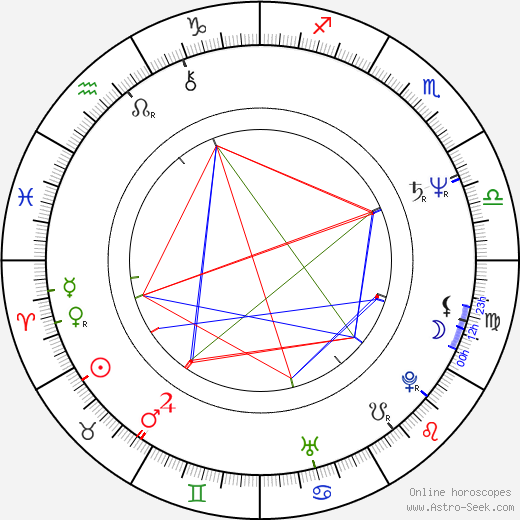 Jonathan Coy birth chart, Jonathan Coy astro natal horoscope, astrology