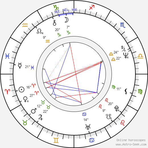 Patrick Doyle birth chart, biography, wikipedia 2019, 2020