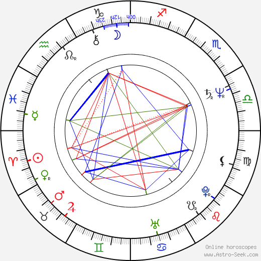 Patrick Doyle astro natal birth chart, Patrick Doyle horoscope, astrology